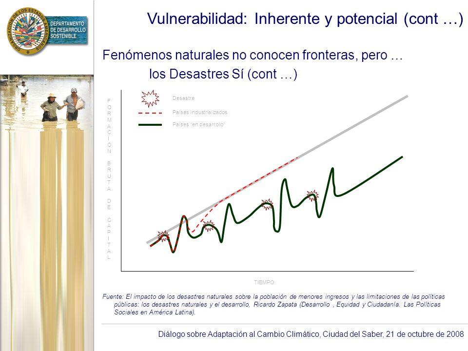 Diálogo sobre Adaptación al Cambio Climático, Ciudad del Saber, 21 de octubre de 2008 Vulnerabilidad: Inherente y potencial (cont …) Fenómenos natural