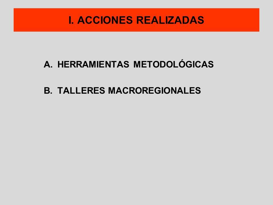I. ACCIONES REALIZADAS A.HERRAMIENTAS METODOLÓGICAS B.TALLERES MACROREGIONALES