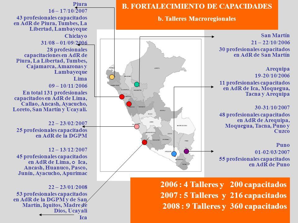 Piura 16 – 17/10/2007 43 profesionales capacitados en AdR de Piura, Tumbes, La Libertad, Lambayeque Chiclayo 31/08 – 01/09/2006 28 profesionales capac