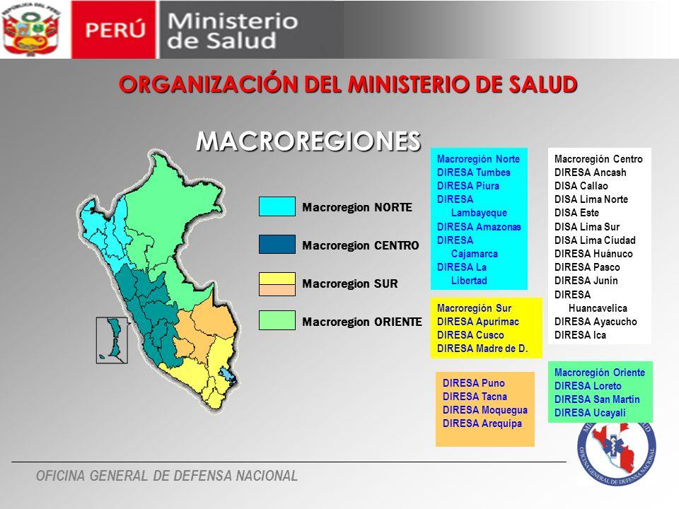 OFICINA GENERAL DE DEFENSA NACIONAL MACROREGIONES MACROREGIONES Macroregión Centro DIRESA Ancash DISA Callao DISA Lima Norte DISA Este DISA Lima Sur D
