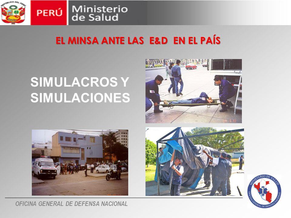 OFICINA GENERAL DE DEFENSA NACIONAL SIMULACROS Y SIMULACIONES EL MINSA ANTE LAS E&D EN EL PAÍS