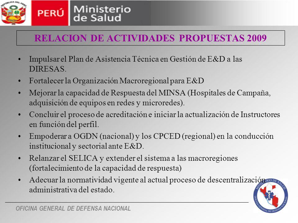 OFICINA GENERAL DE DEFENSA NACIONAL Impulsar el Plan de Asistencia Técnica en Gestión de E&D a las DIRESAS. Fortalecer la Organización Macroregional p