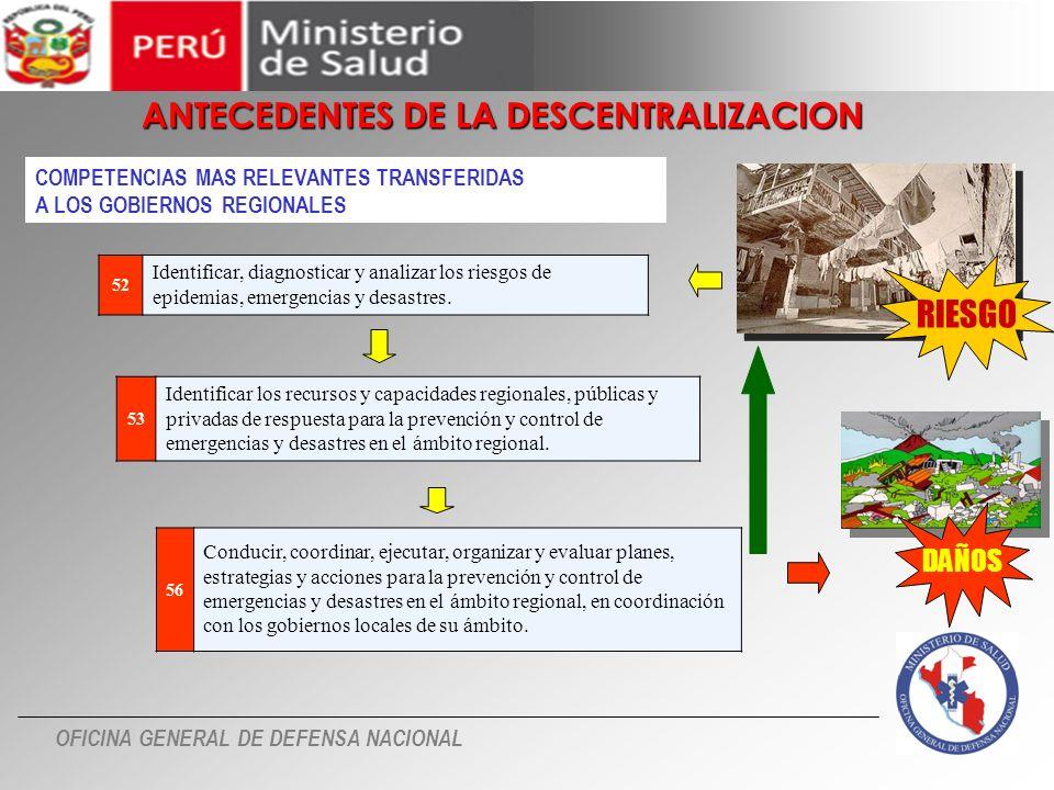 OFICINA GENERAL DE DEFENSA NACIONAL BASE LEGAL Ley Nº 26842, Ley General de Salud Ley Nº 27657, del Ministerio de Salud y su Reglamento Decreto Supremo Nº 023-2005 Y 007-2006- SA, Reglamento de Organización y Funciones del MINSA Resolución Ministerial Nº 566-2005/MINSA- Lineamientos para la Adecuación de la Organización de las DIRESAS en el marco del Proceso de Descentralización Ley 27867, Ley Orgánica de Gobiernos Regionales Resolución Suprema Nº 009-2004-SA, que aprueba el Plan Sectorial de Prevención y Atención de Desastres del Sector Salud Ley Nº 28478, Ley del Sistema de Seguridad y Defensa Nacional Ley Nº 19338 del Sistema Nacional de Defensa Civil y su Reglamento Decreto Supremo Nº 001-A-2004-DE/SG-Plan Nacional de Prevención y Atención de Desastres Ley Nº 27658, Ley de Modernización del Estado Ley Nº 28478, 27783, Ley de Bases de la Descentralización: Transferencia de programas, y organismos: personal, acervo documentario y recursos presupuestales ANTECEDENTES DE LA DESCENTRALIZACION