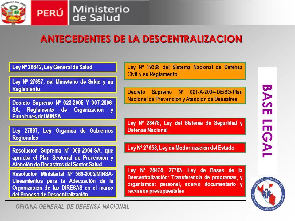 OFICINA GENERAL DE DEFENSA NACIONAL Impulsar el Plan de Asistencia Técnica en Gestión de E&D a las DIRESAS.