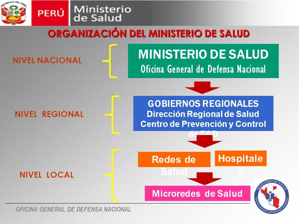 OFICINA GENERAL DE DEFENSA NACIONAL OGDN a)Es el órgano de articulación del Sistema Nacional de Salud con el Sistema de Defensa Nacional.