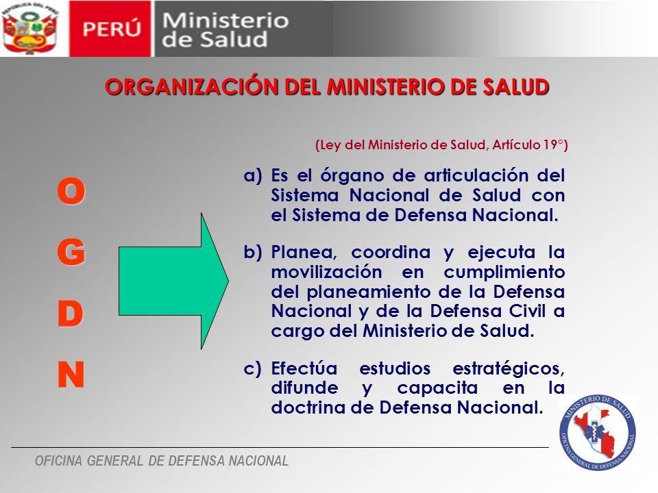 OFICINA GENERAL DE DEFENSA NACIONAL ORGANIGRAMA FUNCIONAL DE LA OFICINA GENERAL DE DEFENSA NACIONAL DIRECCIÓN GENERAL Naturaleza: conducción Dependencia: Alta Dirección MINSA AREA DE ADMINISTRACIÓN PLANEAMIENTO DE DEFENSA NACIONAL ESTUDIOS ESTRATEGICOS Y DOCTRINA MOVILIZACION Y DEFENSA CIVIL CENTRO DE OPERACIONES DE EMERGENCIA-OGDN ORGANIZACIÓN DEL MINISTERIO DE SALUD