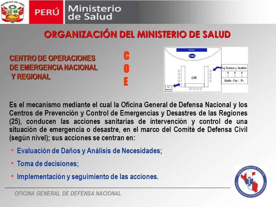 OFICINA GENERAL DE DEFENSA NACIONAL CENTRO DE OPERACIONES DE EMERGENCIA NACIONAL Y REGIONAL Y REGIONAL COECOE Es el mecanismo mediante el cual la Ofic
