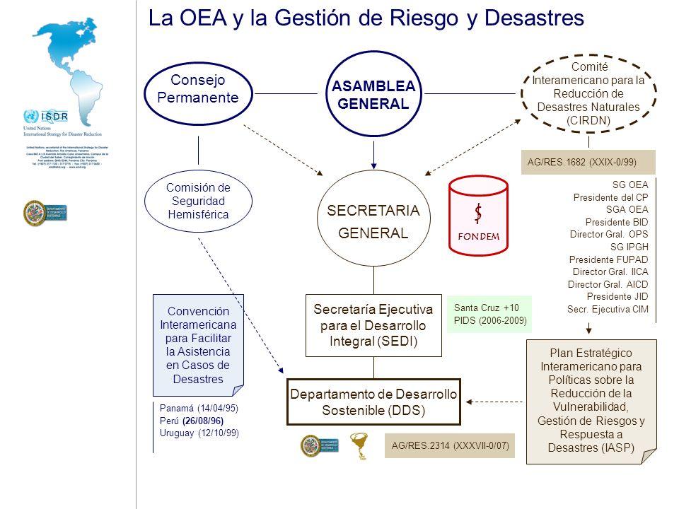 ASAMBLEA GENERAL Consejo Permanente AG/RES.1682 (XXIX-0/99) Comité Interamericano para la Reducción de Desastres Naturales (CIRDN) SG OEA Presidente d