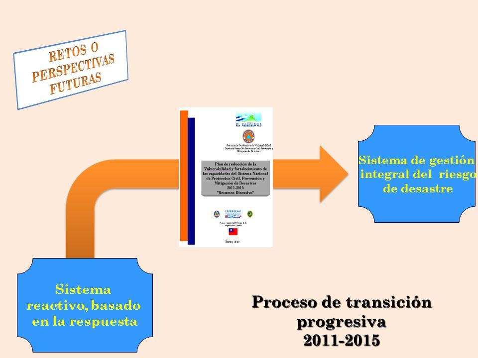Proceso de transición progresiva 2011-2015 Sistema reactivo, basado en la respuesta Sistema de gestión integral del riesgo de desastre