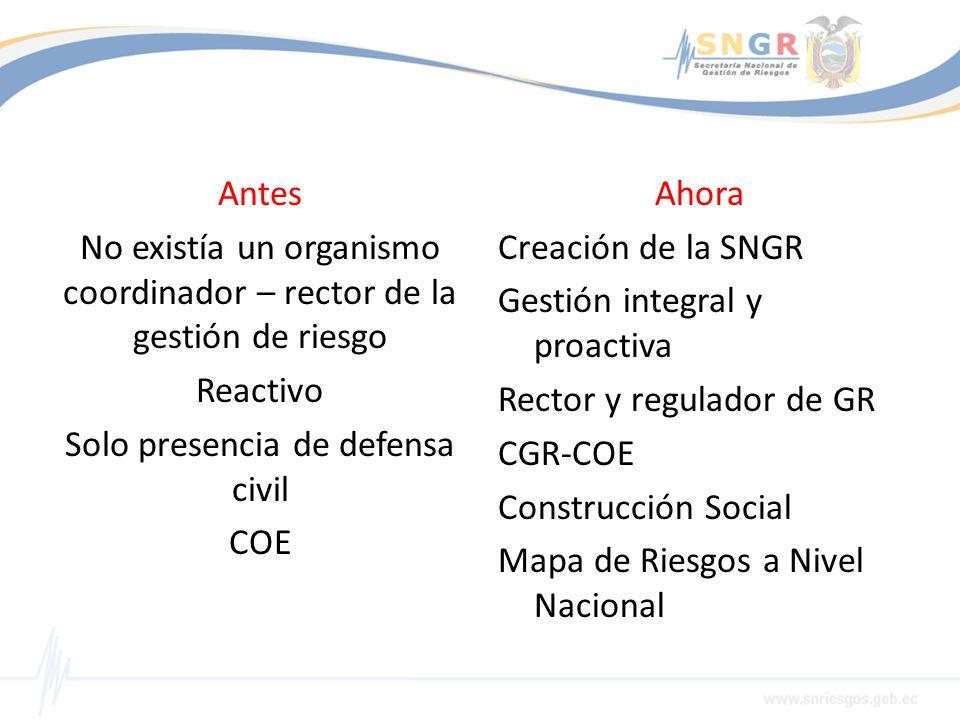Antes No existía un organismo coordinador – rector de la gestión de riesgo Reactivo Solo presencia de defensa civil COE Ahora Creación de la SNGR Gest