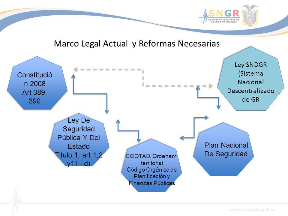 Marco Legal Actual y Reformas Necesarias Constitució n 2008 Art 389, 390 Ley De Seguridad Pública Y Del Estado Titulo 1, art 1,2 y11 –d) Plan Nacional