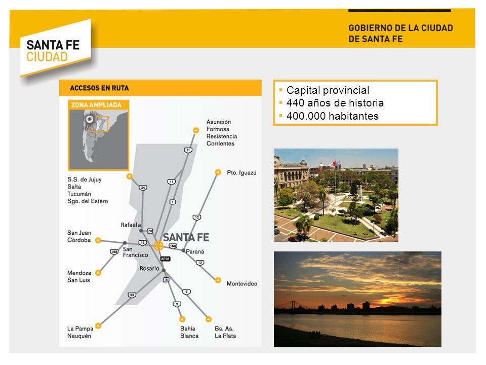 Ciudad asentada en los valles de inundacion de ríos Paraná y Salado Ejido municipal: 26.800 ha 70% ríos, lagunas y bañados Principales riesgos: Crecida de ríos Lluvias de mediana y alta intensidad Ambos fenômenos