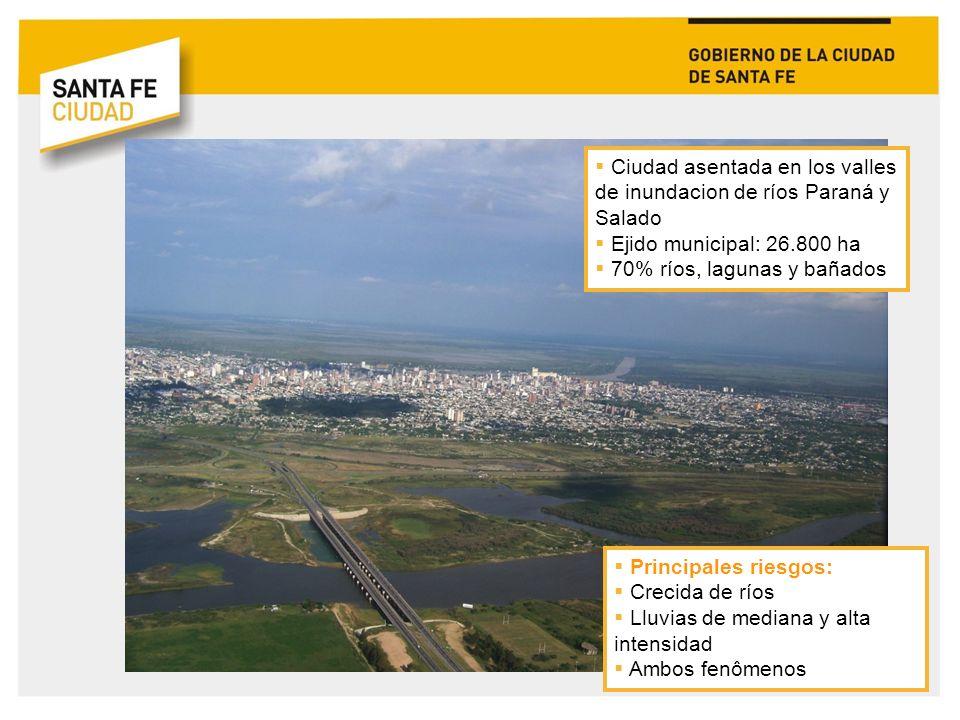 6. Circuito urbano. Marcas del rio, circuito dispuesto por el Concejo Municipal.