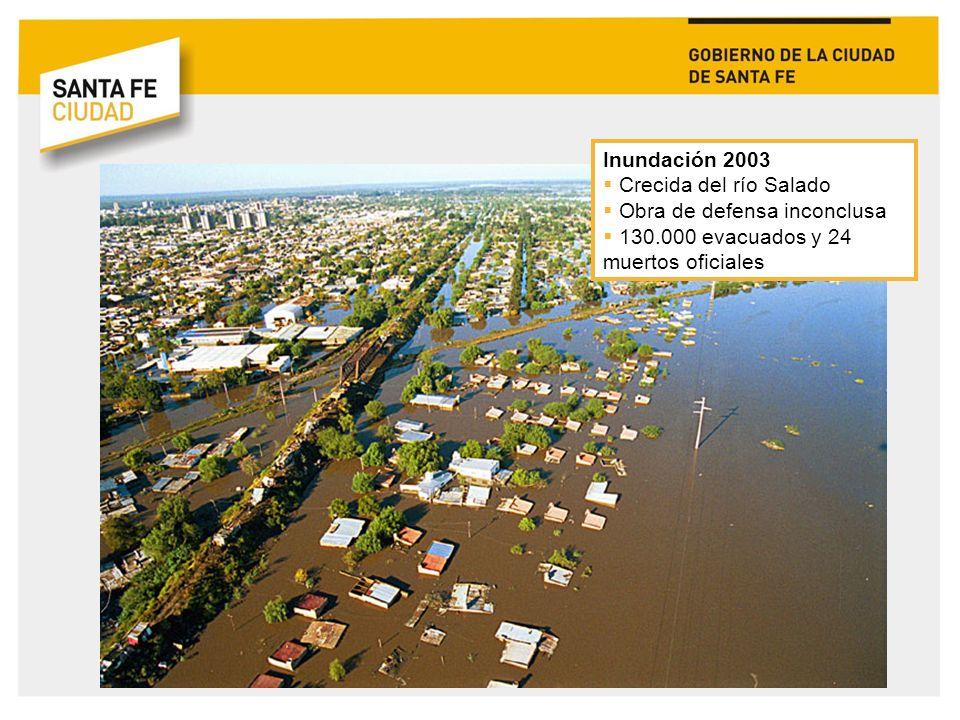 SANTA FE 2003 Inundación 2003 Falta de organización en la asistencia Crisis social y de confianza en el Estado Problemas en la reconstrucciôn