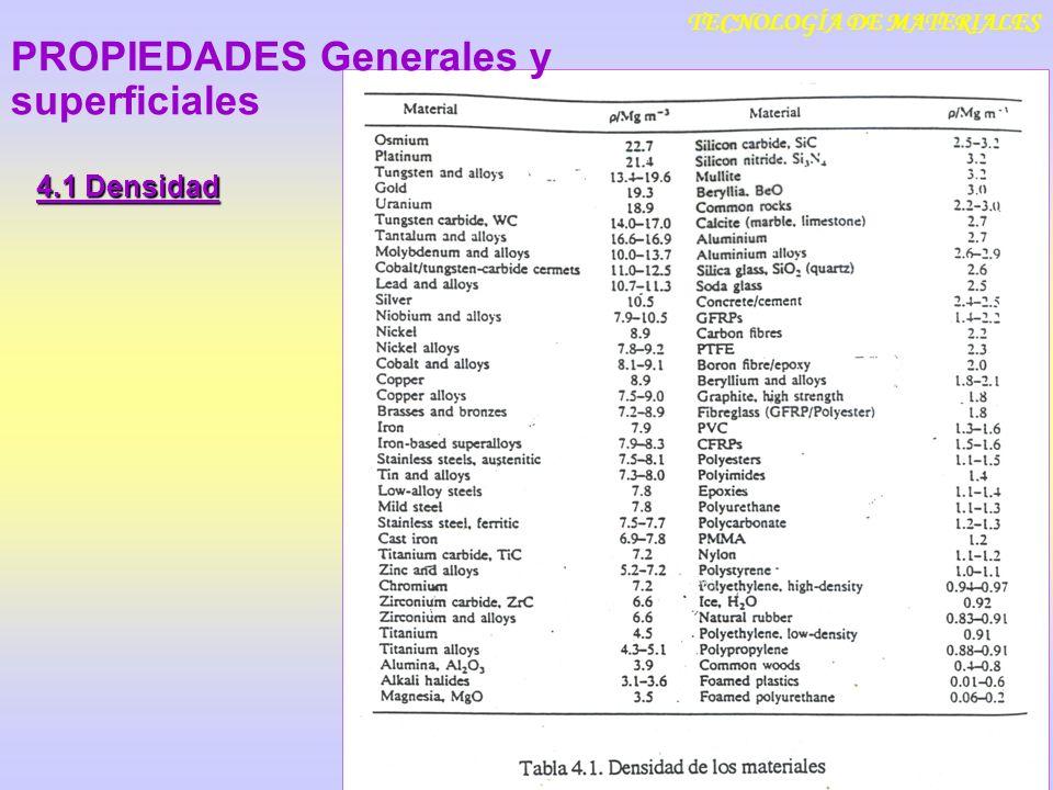 TECNOLOGÍA DE MATERIALES 4.1 Densidad PROPIEDADES Generales y superficiales