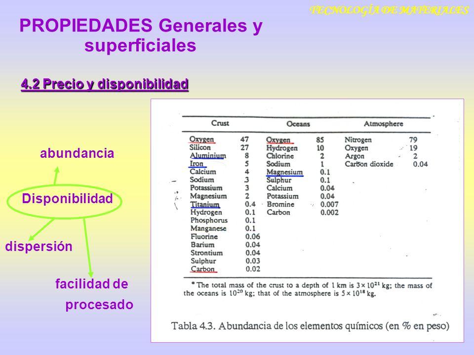 TECNOLOGÍA DE MATERIALES 4.2 Precio y disponibilidad dispersión Disponibilidad facilidad de procesado abundancia PROPIEDADES Generales y superficiales