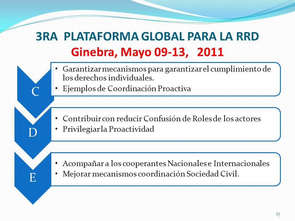 3RA PLATAFORMA GLOBAL PARA LA RRD Ginebra, Mayo 09-13, 2011 C Garantizar mecanismos para garantizar el cumplimiento de los derechos individuales.