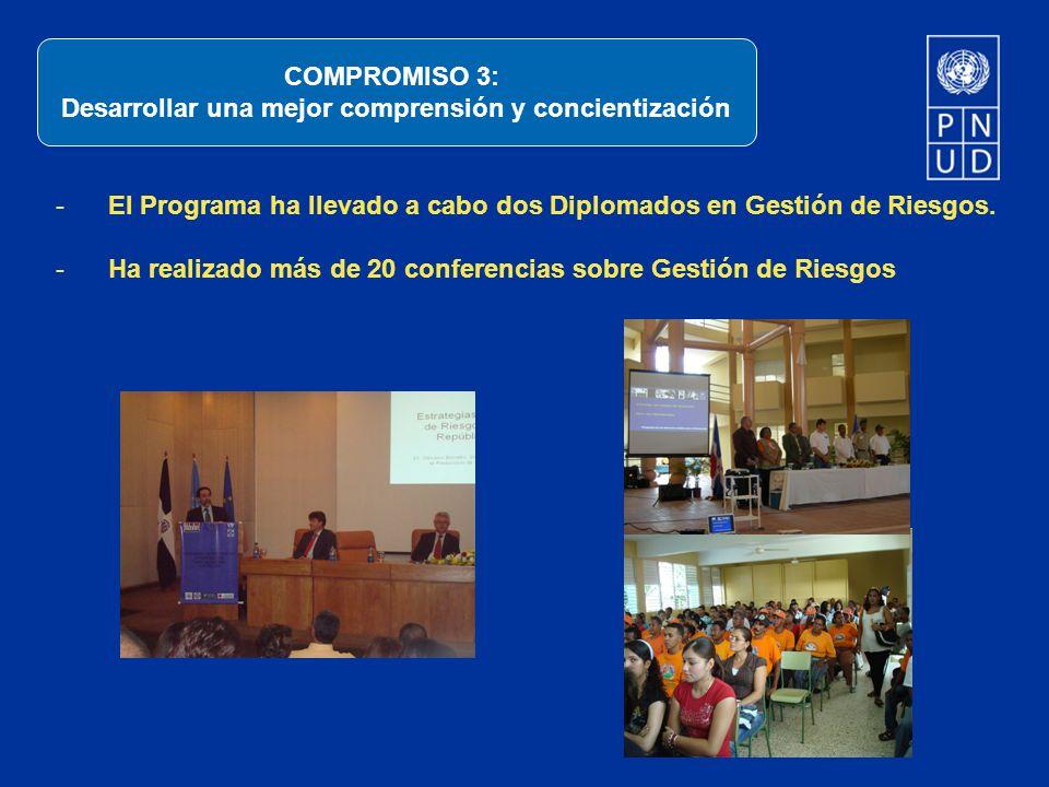 -El Programa ha llevado a cabo dos Diplomados en Gestión de Riesgos. -Ha realizado más de 20 conferencias sobre Gestión de Riesgos COMPROMISO 3: Desar