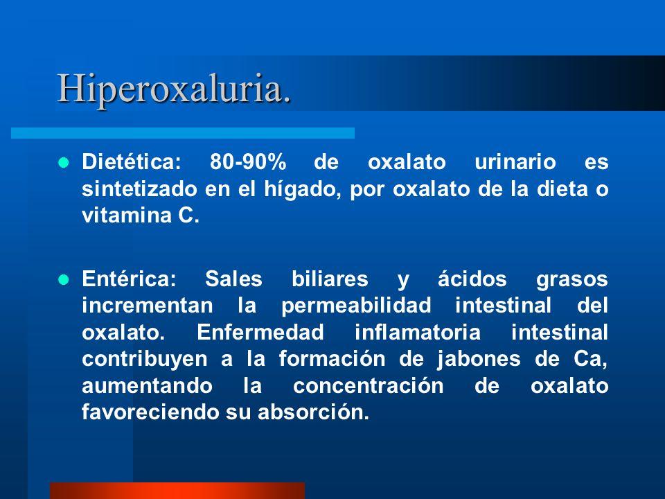 Hiperoxaluria. Dietética: 80-90% de oxalato urinario es sintetizado en el hígado, por oxalato de la dieta o vitamina C. Entérica: Sales biliares y áci