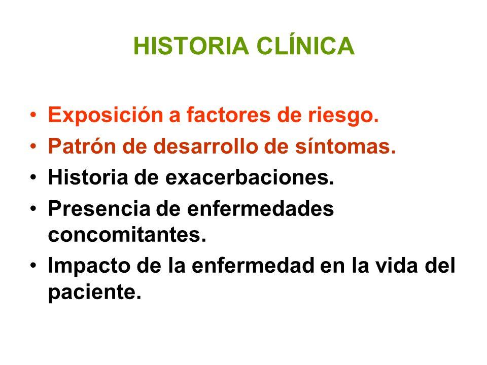 HISTORIA CLÍNICA Exposición a factores de riesgo. Patrón de desarrollo de síntomas. Historia de exacerbaciones. Presencia de enfermedades concomitante