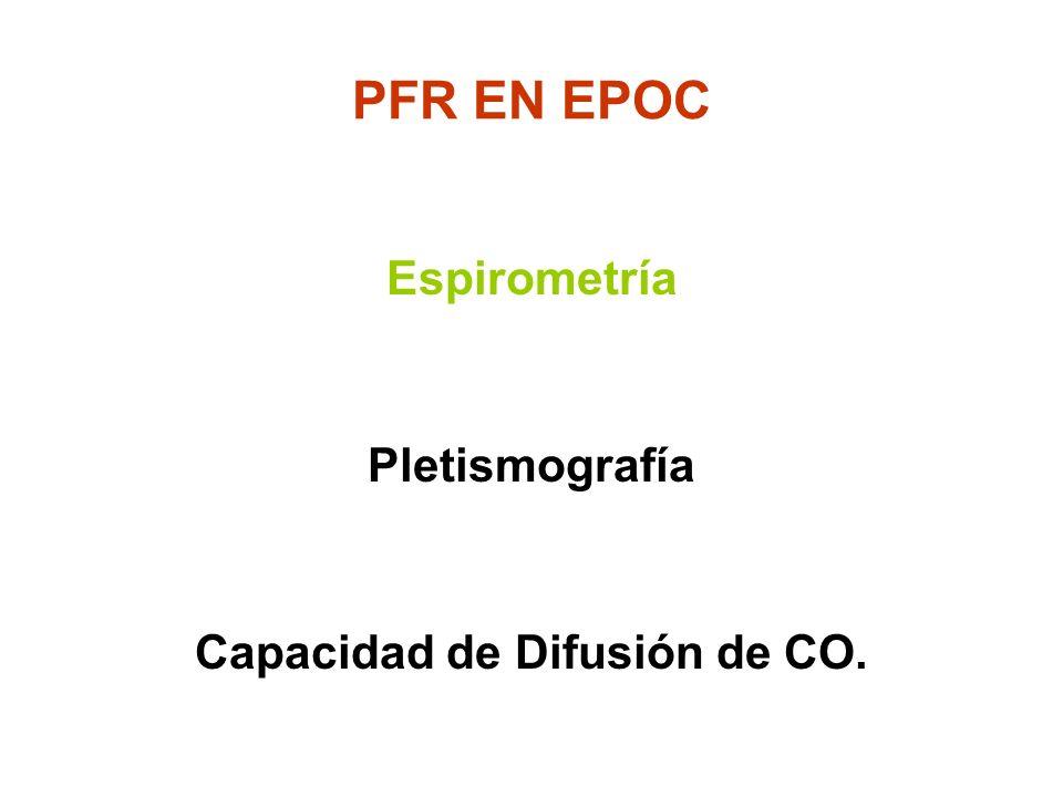 PFR EN EPOC Espirometría Pletismografía Capacidad de Difusión de CO.
