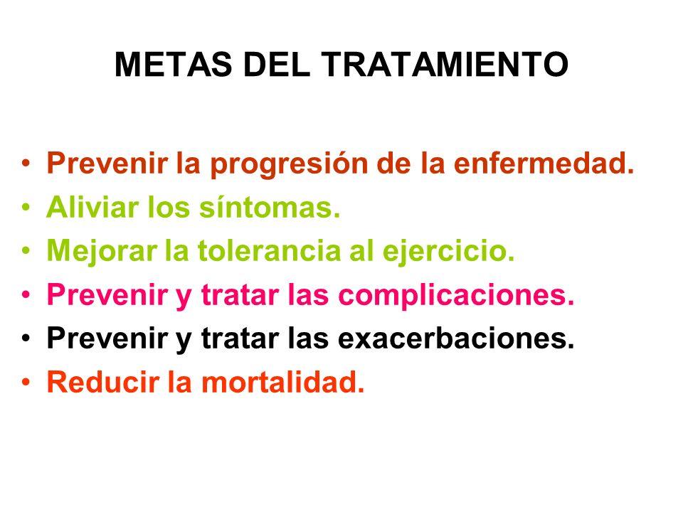 METAS DEL TRATAMIENTO Prevenir la progresión de la enfermedad. Aliviar los síntomas. Mejorar la tolerancia al ejercicio. Prevenir y tratar las complic