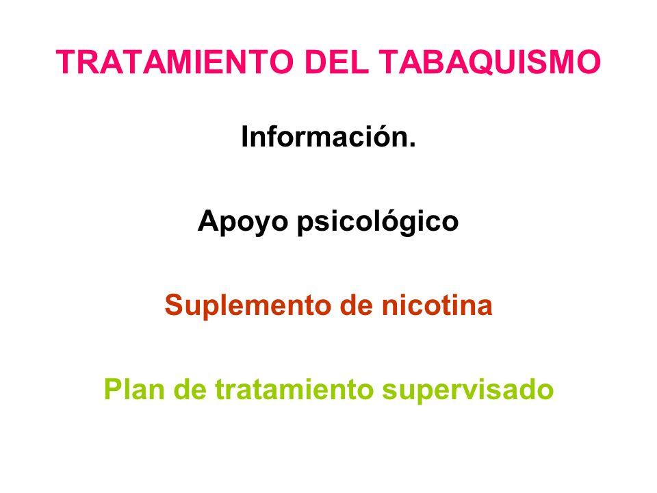 TRATAMIENTO DEL TABAQUISMO Información. Apoyo psicológico Suplemento de nicotina Plan de tratamiento supervisado