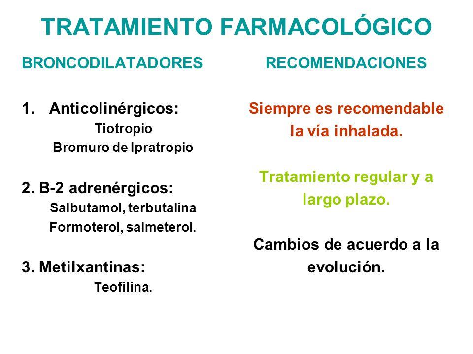 TRATAMIENTO FARMACOLÓGICO BRONCODILATADORES 1.Anticolinérgicos: Tiotropio Bromuro de Ipratropio 2. B-2 adrenérgicos: Salbutamol, terbutalina Formotero