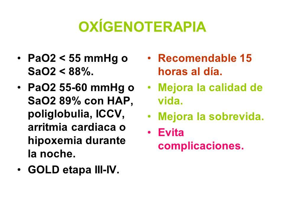 OXÍGENOTERAPIA PaO2 < 55 mmHg o SaO2 < 88%. PaO2 55-60 mmHg o SaO2 89% con HAP, poliglobulia, ICCV, arritmia cardiaca o hipoxemia durante la noche. GO