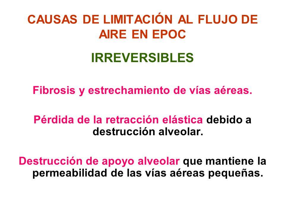 CAUSAS DE LIMITACIÓN AL FLUJO DE AIRE EN EPOC IRREVERSIBLES Fibrosis y estrechamiento de vías aéreas. Pérdida de la retracción elástica debido a destr