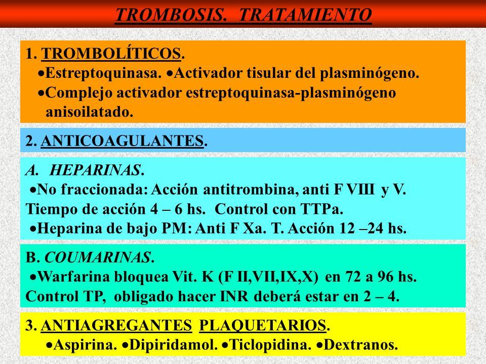 1. TROMBOLÍTICOS. Estreptoquinasa. Activador tisular del plasminógeno. Complejo activador estreptoquinasa-plasminógeno anisoilatado. 2. ANTICOAGULANTE