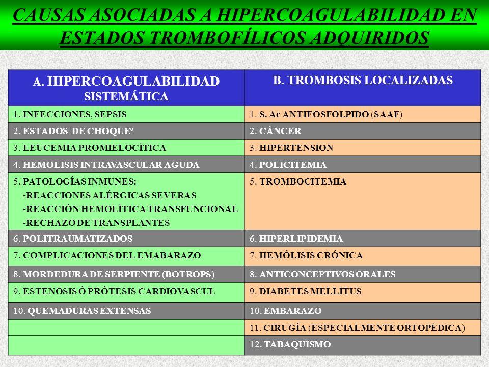 CAUSAS ASOCIADAS A HIPERCOAGULABILIDAD EN ESTADOS TROMBOFÍLICOS ADQUIRIDOS A. HIPERCOAGULABILIDAD SISTEMÁTICA B. TROMBOSIS LOCALIZADAS 1. INFECCIONES,