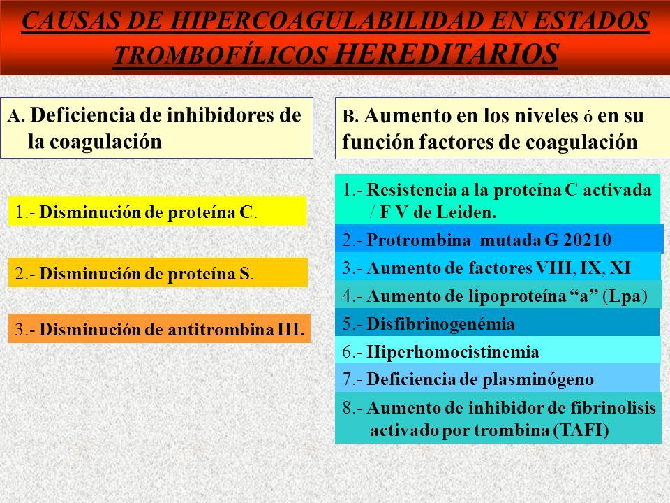 PRUEBAS DE LABORATORIO PARA BUSCAR HIPERCOAGULABILIDAD TROMBOFILIA PRIMARIATROMBOFILIA SECUNDARIA RESITENC.