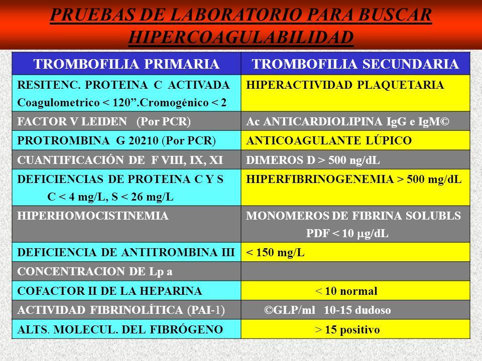 PRUEBAS DE LABORATORIO PARA BUSCAR HIPERCOAGULABILIDAD TROMBOFILIA PRIMARIATROMBOFILIA SECUNDARIA RESITENC. PROTEINA C ACTIVADA Coagulometrico < 120.C
