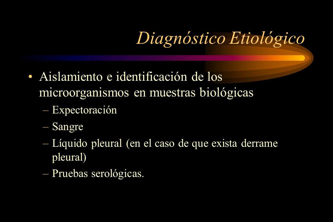 Diagnóstico Etiológico Aislamiento e identificación de los microorganismos en muestras biológicas –Expectoración –Sangre –Líquido pleural (en el caso