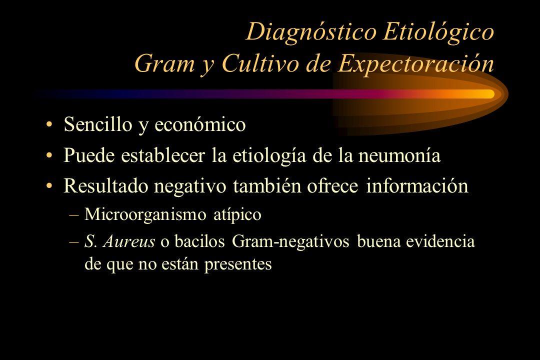 Diagnóstico Etiológico Gram y Cultivo de Expectoración Sencillo y económico Puede establecer la etiología de la neumonía Resultado negativo también of