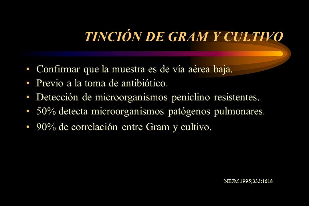 TINCIÓN DE GRAM Y CULTIVO Confirmar que la muestra es de vía aérea baja. Previo a la toma de antibiótico. Detección de microorganismos peniclino resis