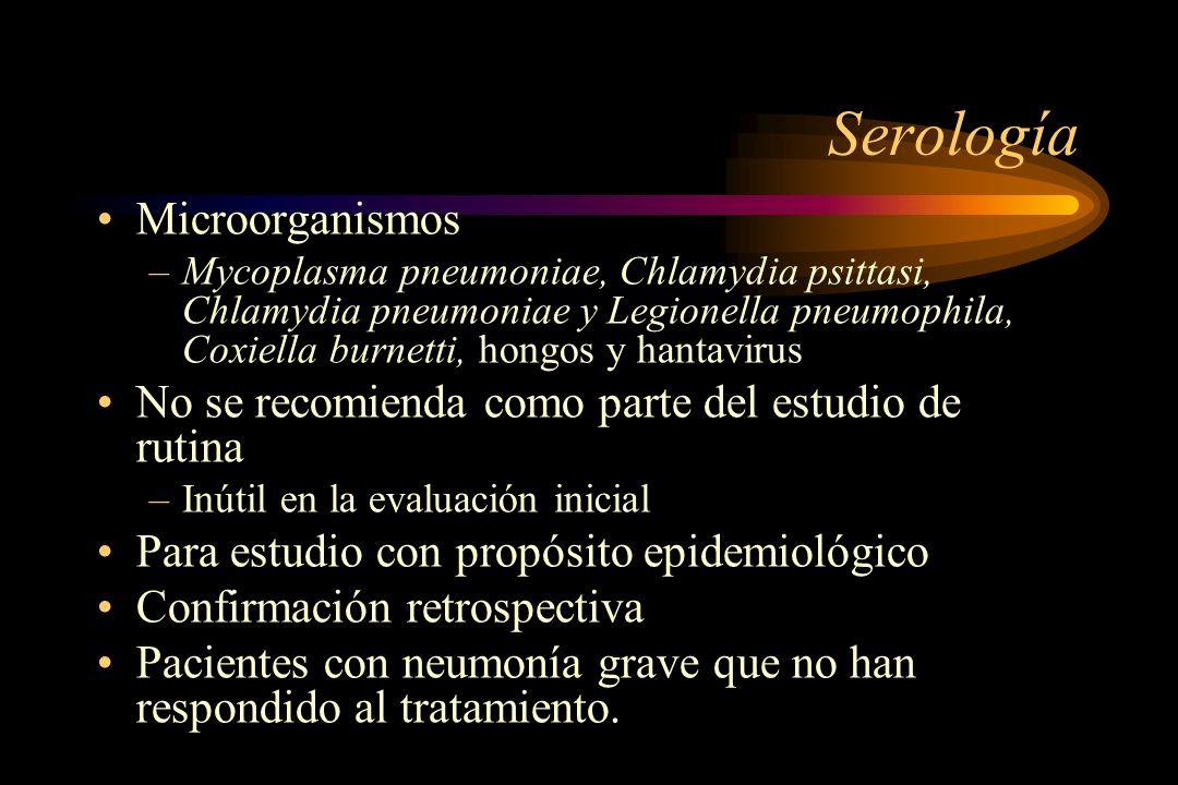 Serología Microorganismos –Mycoplasma pneumoniae, Chlamydia psittasi, Chlamydia pneumoniae y Legionella pneumophila, Coxiella burnetti, hongos y hanta