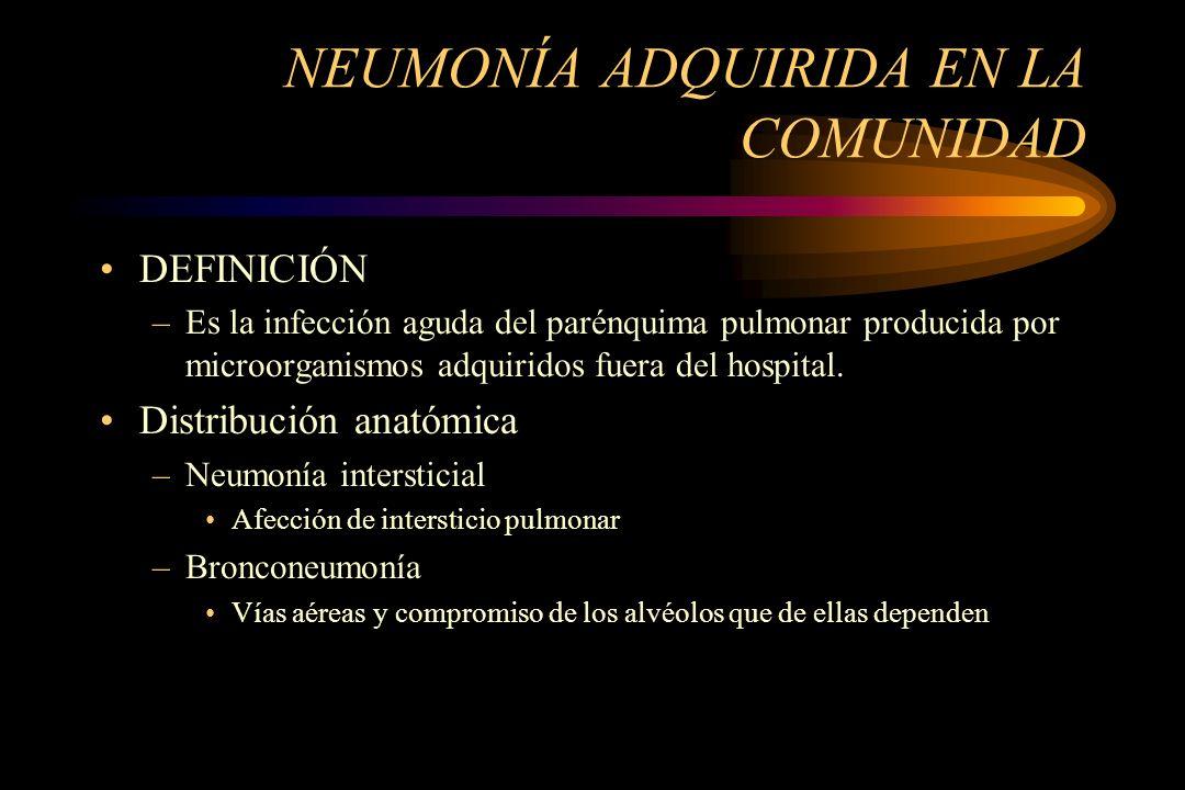 NEUMONÍA ADQUIRIDA EN LA COMUNIDAD DEFINICIÓN –Es la infección aguda del parénquima pulmonar producida por microorganismos adquiridos fuera del hospit