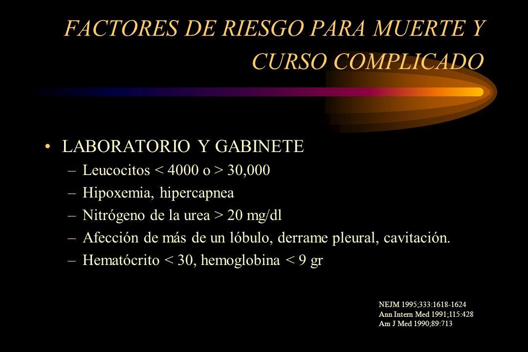 FACTORES DE RIESGO PARA MUERTE Y CURSO COMPLICADO LABORATORIO Y GABINETE –Leucocitos 30,000 –Hipoxemia, hipercapnea –Nitrógeno de la urea > 20 mg/dl –