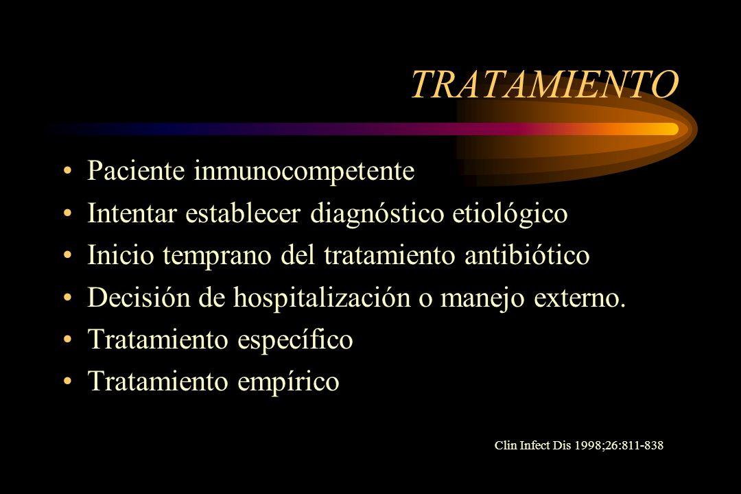 TRATAMIENTO Paciente inmunocompetente Intentar establecer diagnóstico etiológico Inicio temprano del tratamiento antibiótico Decisión de hospitalizaci