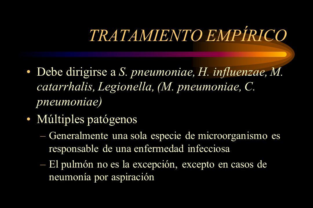 TRATAMIENTO EMPÍRICO Debe dirigirse a S. pneumoniae, H. influenzae, M. catarrhalis, Legionella, (M. pneumoniae, C. pneumoniae) Múltiples patógenos –Ge