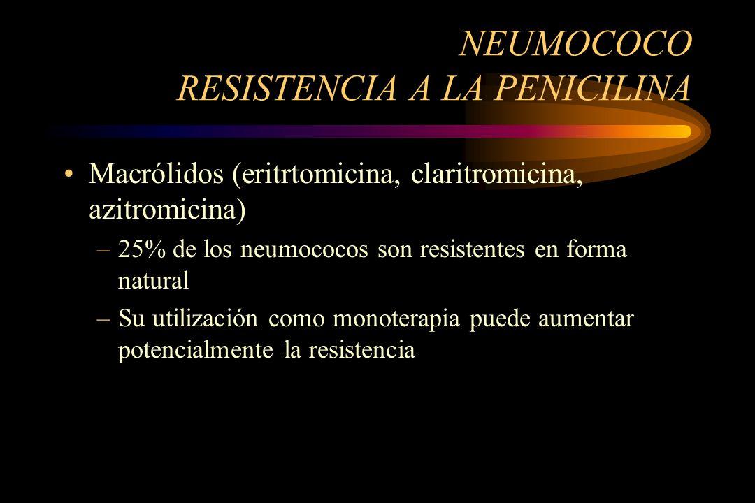 NEUMOCOCO RESISTENCIA A LA PENICILINA Macrólidos (eritrtomicina, claritromicina, azitromicina) –25% de los neumococos son resistentes en forma natural