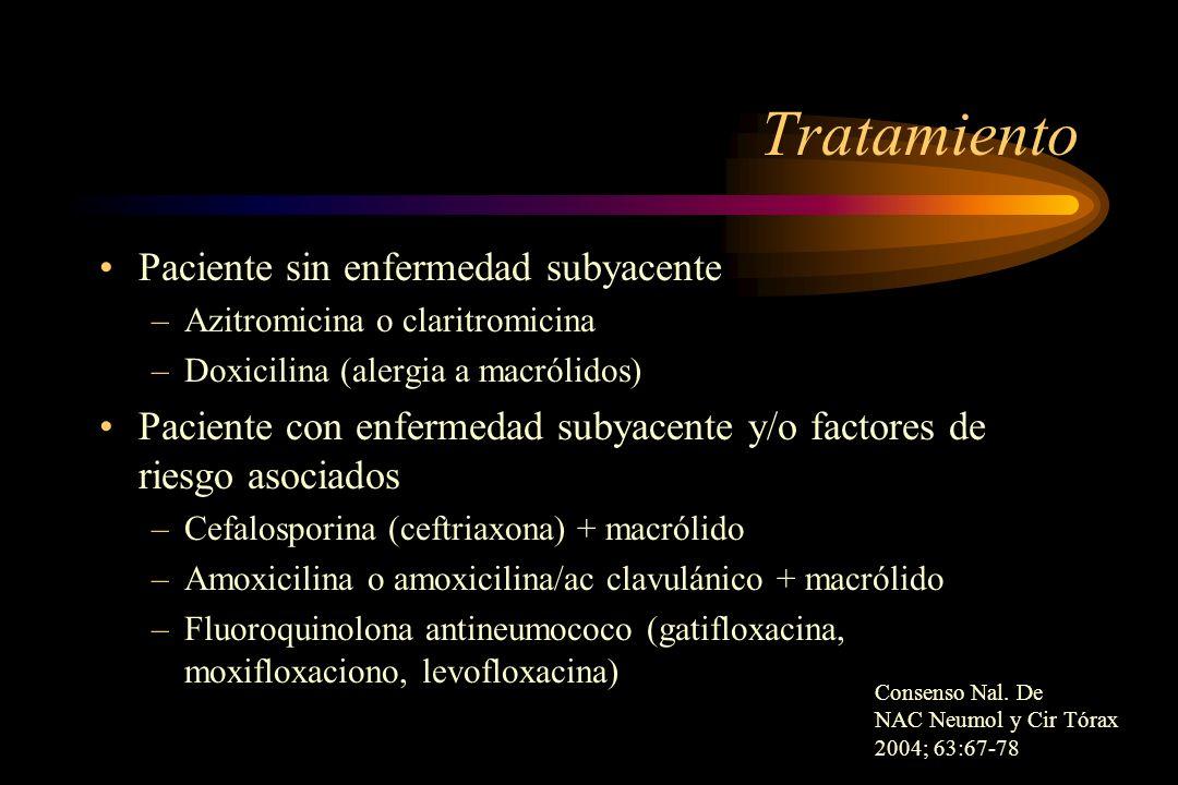 Tratamiento Paciente sin enfermedad subyacente –Azitromicina o claritromicina –Doxicilina (alergia a macrólidos) Paciente con enfermedad subyacente y/