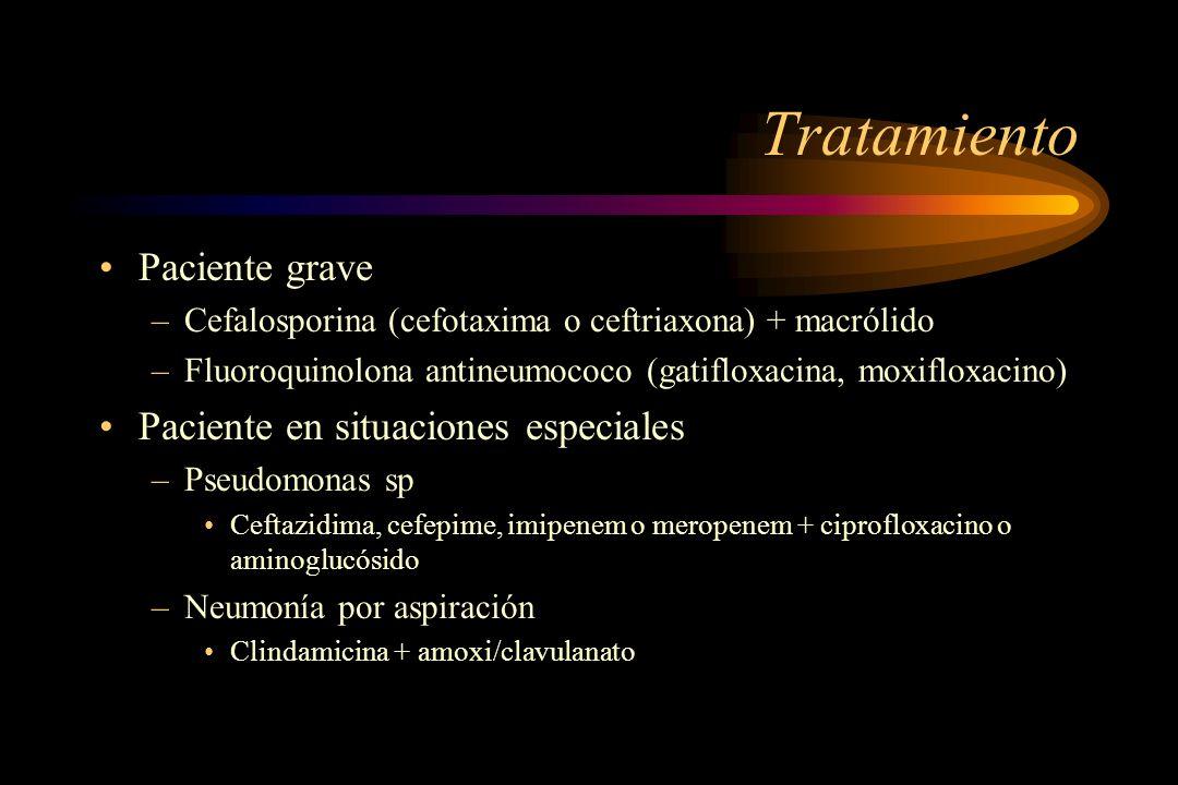 Tratamiento Paciente grave –Cefalosporina (cefotaxima o ceftriaxona) + macrólido –Fluoroquinolona antineumococo (gatifloxacina, moxifloxacino) Pacient