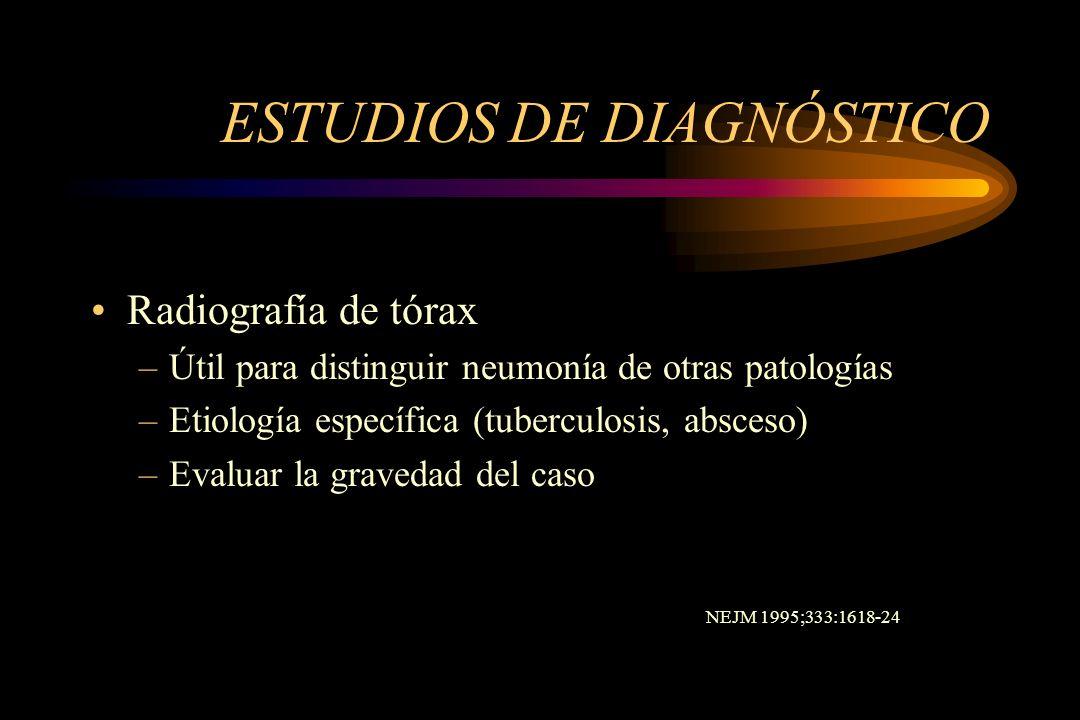 ESTUDIOS DE DIAGNÓSTICO Radiografía de tórax –Útil para distinguir neumonía de otras patologías –Etiología específica (tuberculosis, absceso) –Evaluar
