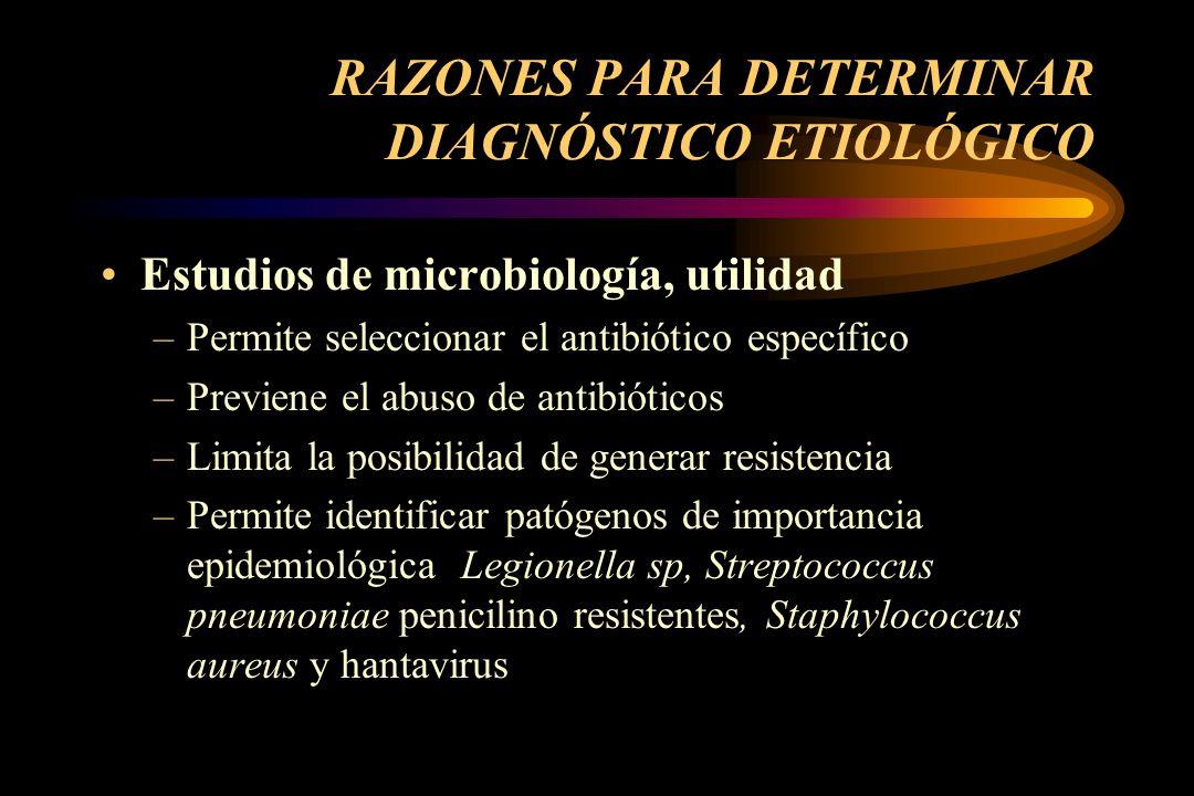 RAZONES PARA DETERMINAR DIAGNÓSTICO ETIOLÓGICO Estudios de microbiología, utilidad –Permite seleccionar el antibiótico específico –Previene el abuso d