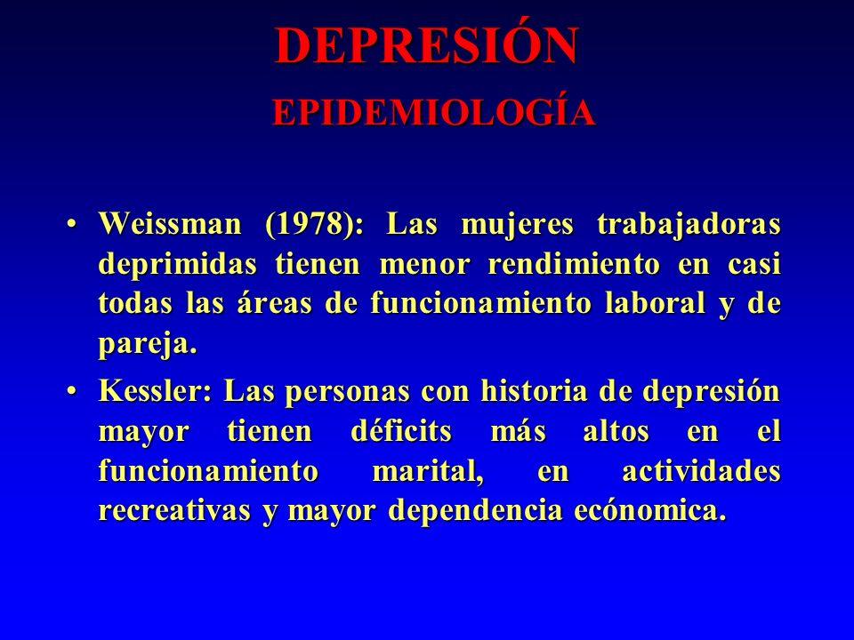 DEPRESIÓN EPIDEMIOLOGÍA Weissman (1978): Las mujeres trabajadoras deprimidas tienen menor rendimiento en casi todas las áreas de funcionamiento labora
