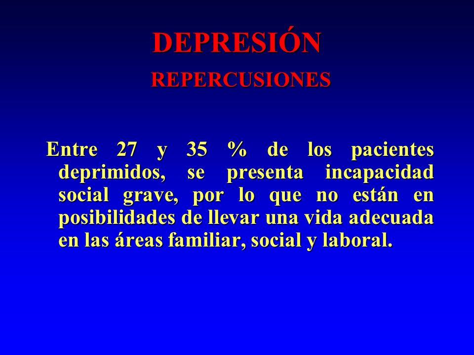 DEPRESIÓN REPERCUSIONES Entre 27 y 35 % de los pacientes deprimidos, se presenta incapacidad social grave, por lo que no están en posibilidades de lle