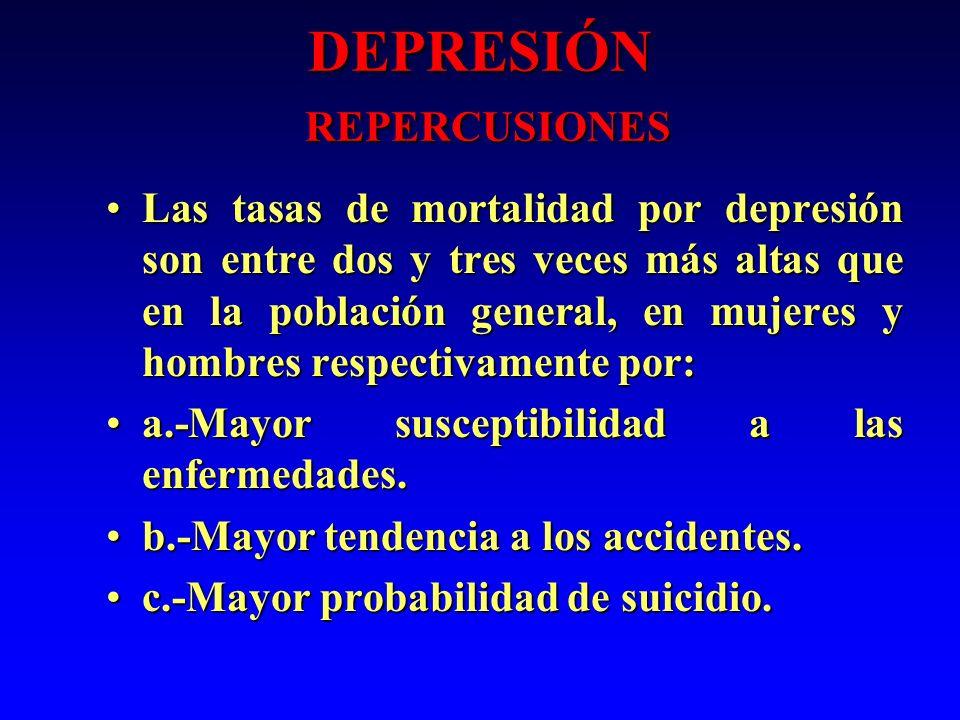 DEPRESIÓN REPERCUSIONES Las tasas de mortalidad por depresión son entre dos y tres veces más altas que en la población general, en mujeres y hombres r